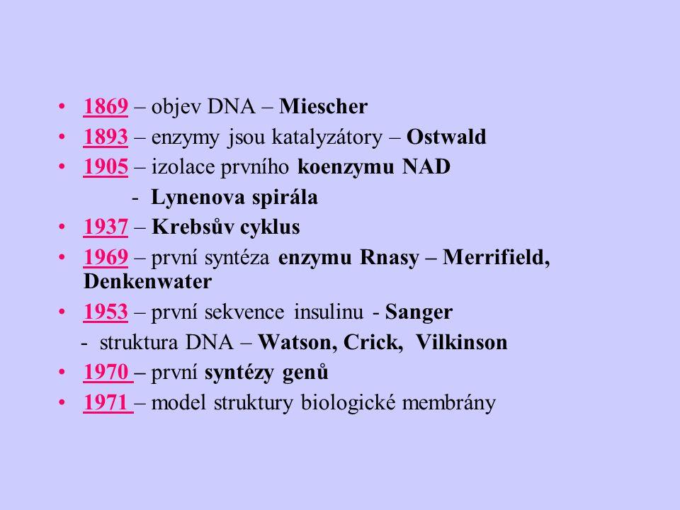 1869 – objev DNA – Miescher 1893 – enzymy jsou katalyzátory – Ostwald 1905 – izolace prvního koenzymu NAD - Lynenova spirála 1937 – Krebsův cyklus 1969 – první syntéza enzymu Rnasy – Merrifield, Denkenwater 1953 – první sekvence insulinu - Sanger - struktura DNA – Watson, Crick, Vilkinson 1970 – první syntézy genů 1971 – model struktury biologické membrány