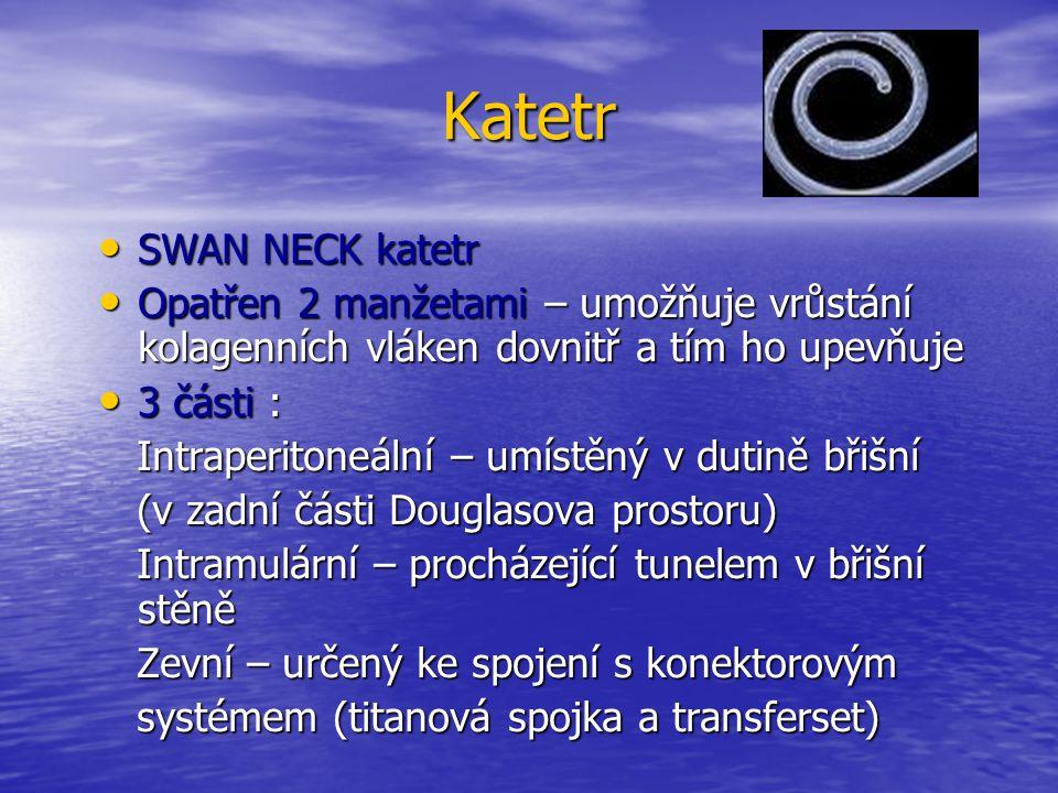 Katetr SWAN NECK katetr SWAN NECK katetr Opatřen 2 manžetami – umožňuje vrůstání kolagenních vláken dovnitř a tím ho upevňuje Opatřen 2 manžetami – um