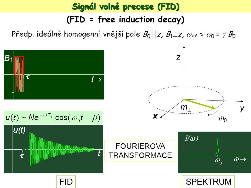 Signál volné precese (FID) (FID = free induction decay) Předp. ideálně homogenní vnější pole B 0 ||z, B 1  z,  rf   0 =  B 0 y z x mm 00 FIDS