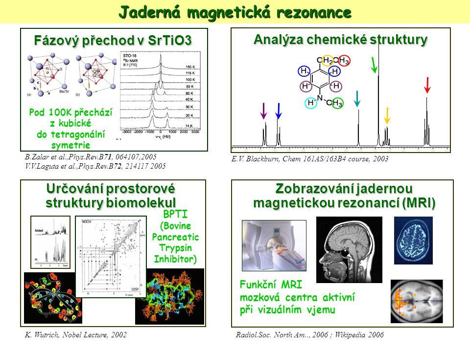 Jaderná magnetická rezonance Fázový přechod v SrTiO3 Pod 100K přechází z kubické do tetragonální symetrie B.Zalar et al.,Phys.Rev.B71, 064107,2005 V.V