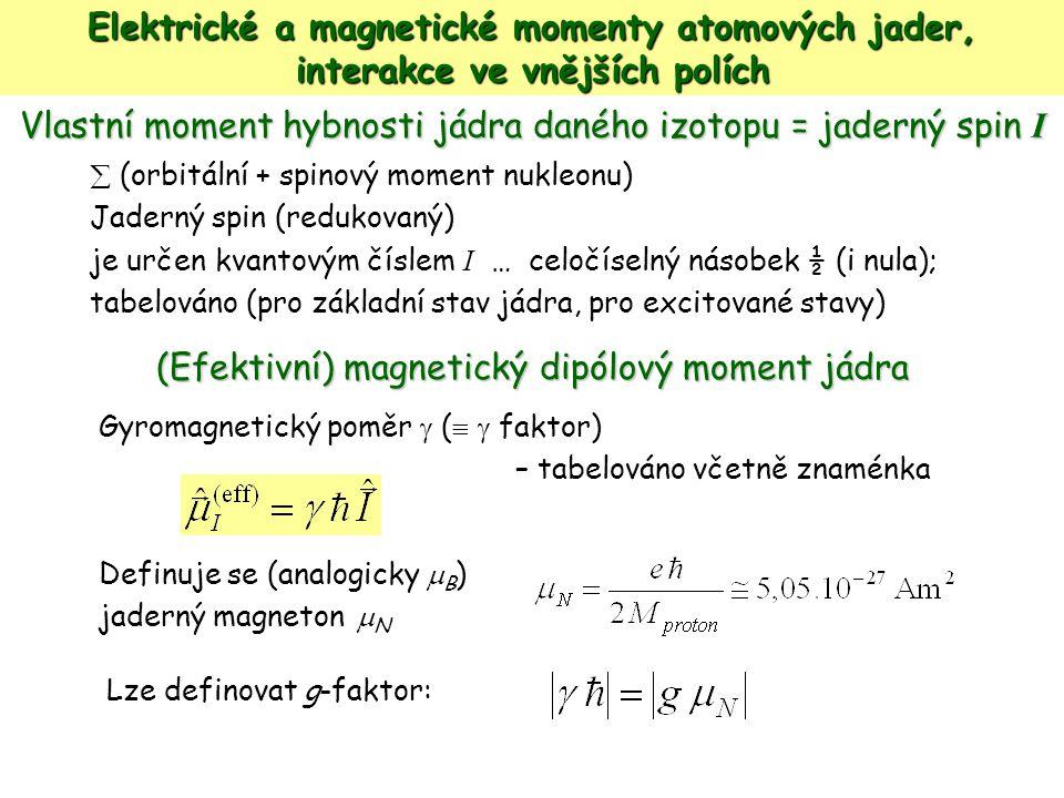 Elektrické a magnetické momenty atomových jader, interakce ve vnějších polích Vlastní moment hybnosti jádra daného izotopu = jaderný spin I (Efektivní