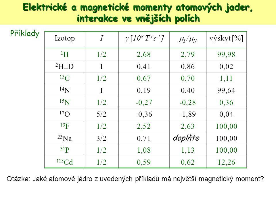 Elektrické a magnetické momenty atomových jader, interakce ve vnějších polích Příklady IzotopI   10 8 T -1 s -1  I /  N výskyt  %  1H1H1/22,682