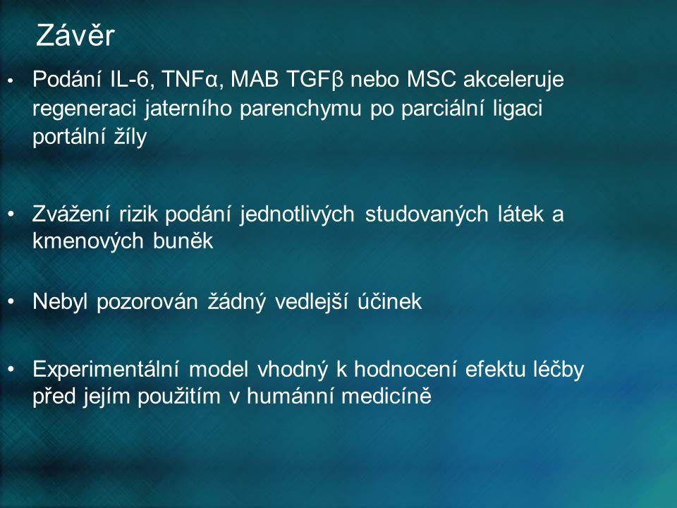 Závěr Podání IL-6, TNFα, MAB TGFβ nebo MSC akceleruje regeneraci jaterního parenchymu po parciální ligaci portální žíly Zvážení rizik podání jednotliv