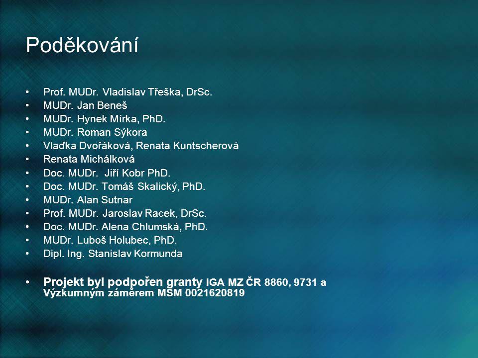 Poděkování Prof. MUDr. Vladislav Třeška, DrSc. MUDr. Jan Beneš MUDr. Hynek Mírka, PhD. MUDr. Roman Sýkora Vlaďka Dvořáková, Renata Kuntscherová Renata