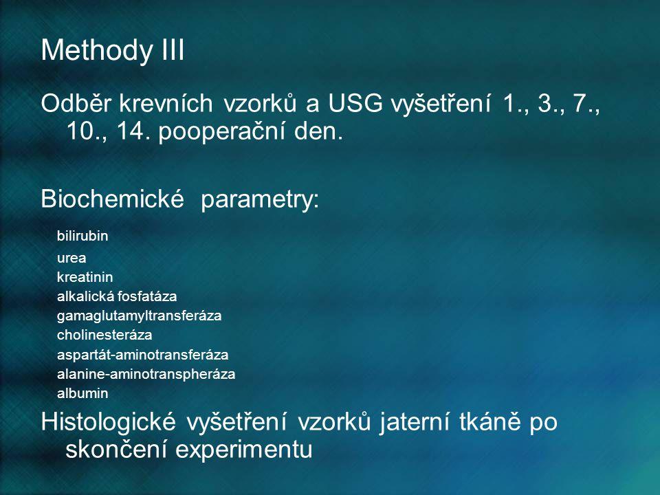 Methody III Odběr krevních vzorků a USG vyšetření 1., 3., 7., 10., 14. pooperační den. Biochemické parametry: bilirubin urea kreatinin alkalická fosfa