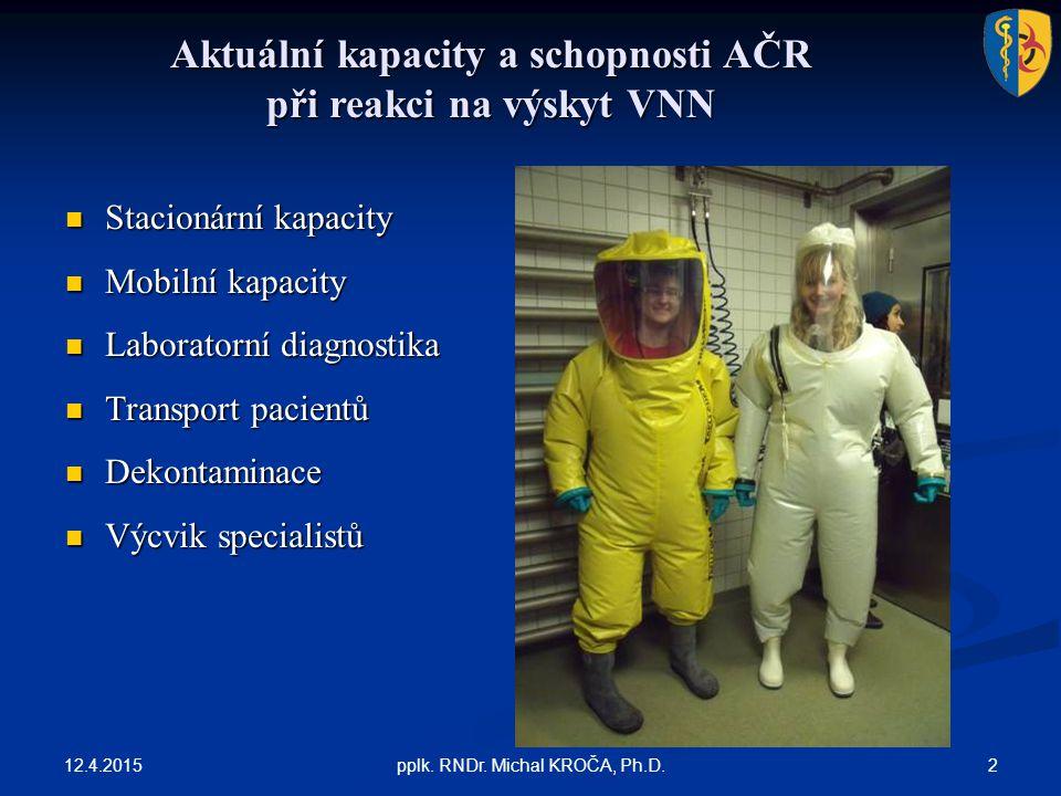 Aktuální kapacity a schopnosti AČR při reakci na výskyt VNN 12.4.2015 2pplk. RNDr. Michal KROČA, Ph.D. Stacionární kapacity Stacionární kapacity Mobil