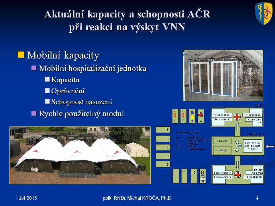 Aktuální kapacity a schopnosti AČR při reakci na výskyt VNN 12.4.2015 4pplk. RNDr. Michal KROČA, Ph.D. Mobilní kapacity Mobilní kapacity Mobilní hospi