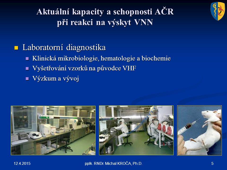 Aktuální kapacity a schopnosti AČR při reakci na výskyt VNN 12.4.2015 5pplk. RNDr. Michal KROČA, Ph.D. Laboratorní diagnostika Laboratorní diagnostika