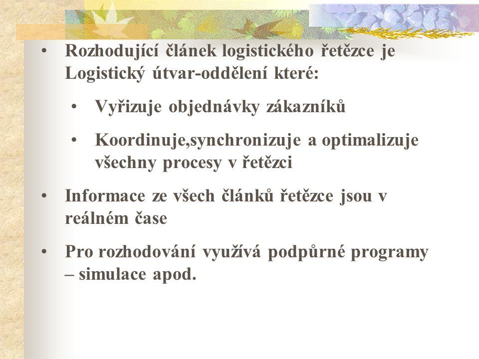 Rozhodující článek logistického řetězce je Logistický útvar-oddělení které: Vyřizuje objednávky zákazníků Koordinuje,synchronizuje a optimalizuje všec