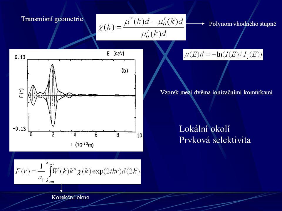 Transmisní geometrie Polynom vhodného stupně Korekční okno Vzorek mezi dvěma ionizačními komůrkami Lokální okolí Prvková selektivita