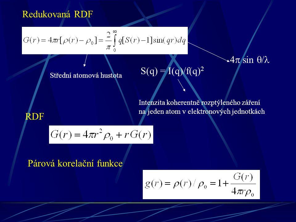4  sin  / Redukovaná RDF Střední atomová hustota S(q) = I(q)/f(q) 2 Intenzita koherentně rozptýleného záření na jeden atom v elektronových jednotkách RDF Párová korelační funkce