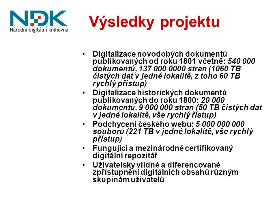 Výsledky projektu Digitalizace novodobých dokumentů publikovaných od roku 1801 včetně: 540 000 dokumentů, 137 000 0000 stran (1060 TB čistých dat v je