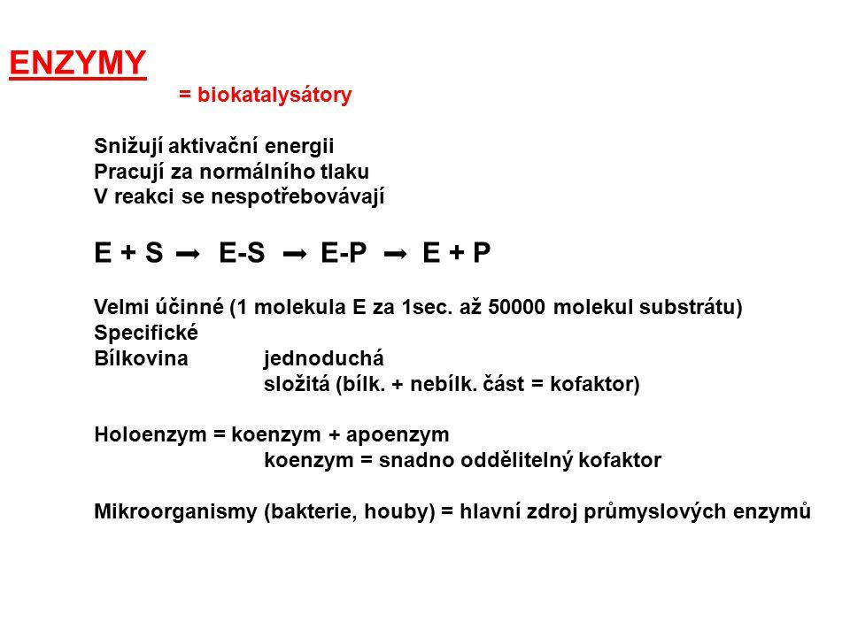 ENZYMY = biokatalysátory Snižují aktivační energii Pracují za normálního tlaku V reakci se nespotřebovávají E + S E-S E-P E + P Velmi účinné (1 moleku