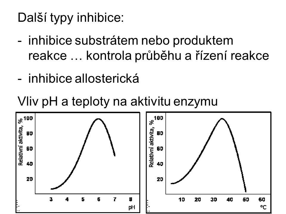 Další typy inhibice: -inhibice substrátem nebo produktem reakce … kontrola průběhu a řízení reakce -inhibice allosterická Vliv pH a teploty na aktivit
