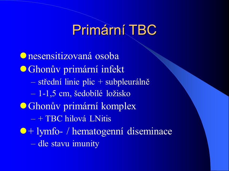 Primární TBC nesensitizovaná osoba Ghonův primární infekt –střední linie plic + subpleurálně –1-1,5 cm, šedobílé ložisko Ghonův primární komplex –+ TBC hilová LNitis + lymfo- / hematogenní diseminace –dle stavu imunity