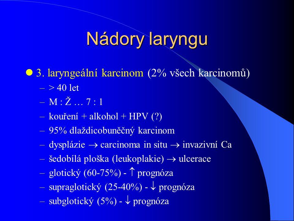 Nádory laryngu 3. laryngeální karcinom (2% všech karcinomů) –> 40 let –M : Ž … 7 : 1 –kouření + alkohol + HPV (?) –95% dlaždicobuněčný karcinom –dyspl
