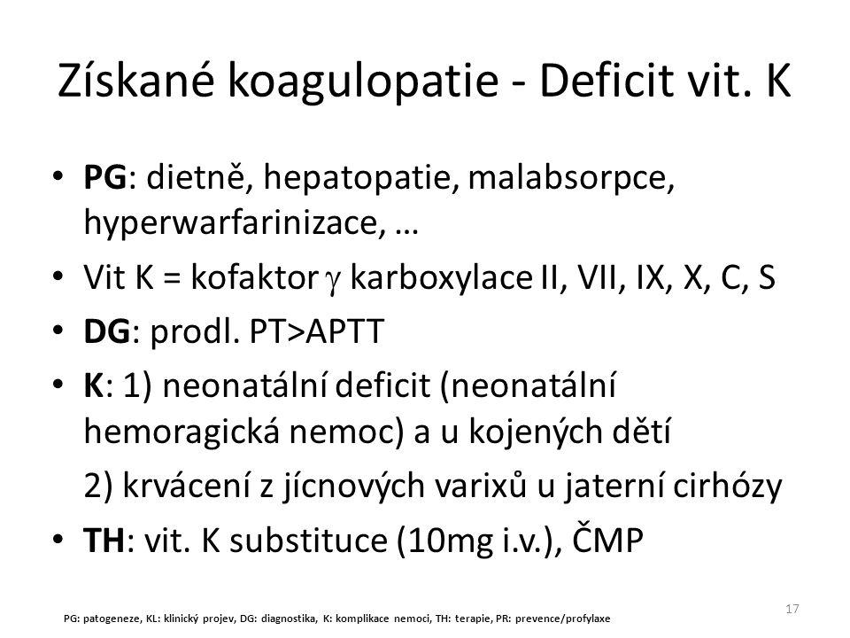 Získané koagulopatie - Deficit vit. K PG: dietně, hepatopatie, malabsorpce, hyperwarfarinizace, … Vit K = kofaktor  karboxylace II, VII, IX, X, C, S