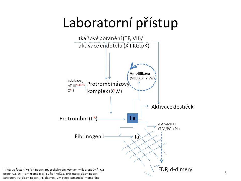Laboratorní přístup tkáňové poranění (TF, VII)/ aktivace endotelu (XII,KG,pK) Inhibitory AT III heparin C K,S Protrombin (II K ) IIa Fibrinogen I Ia A