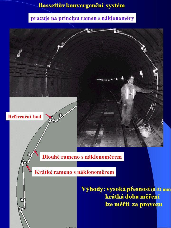 Referenční bod Dlouhé rameno s náklonoměrem Krátké rameno s náklonoměrem Bassettův konvergenční systém Výhody: vysoká přesnost (0.02 mm) krátká doba m