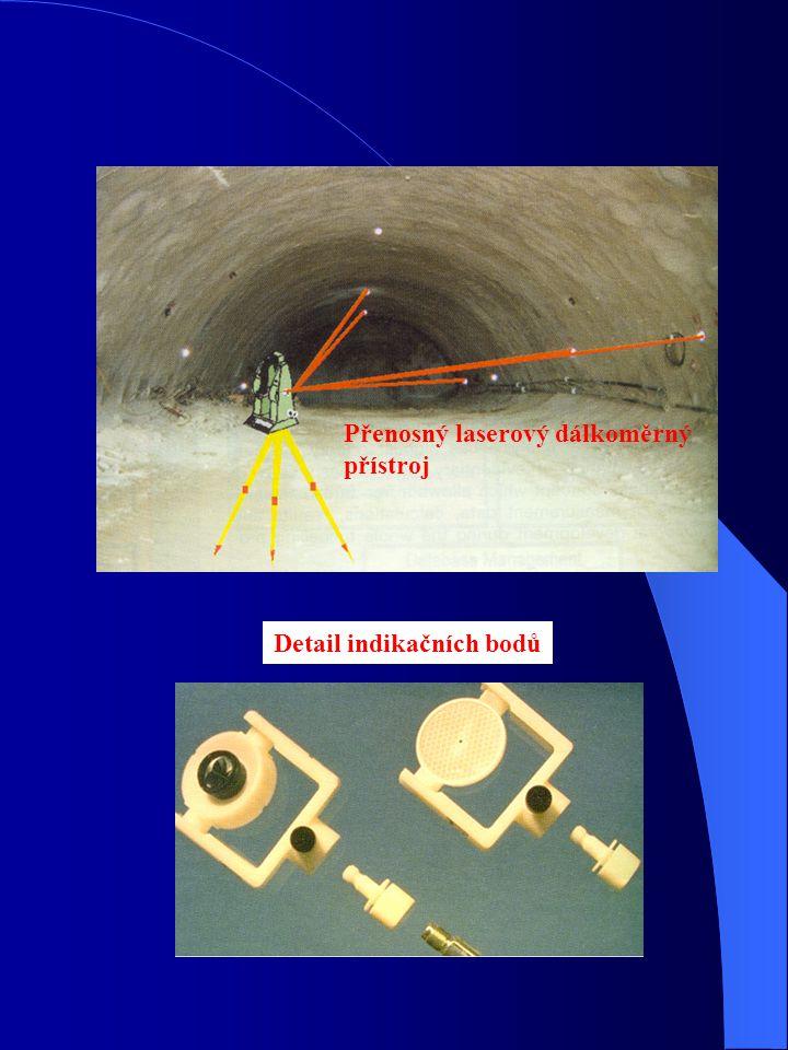 Přenosný laserový dálkoměrný přístroj Detail indikačních bodů