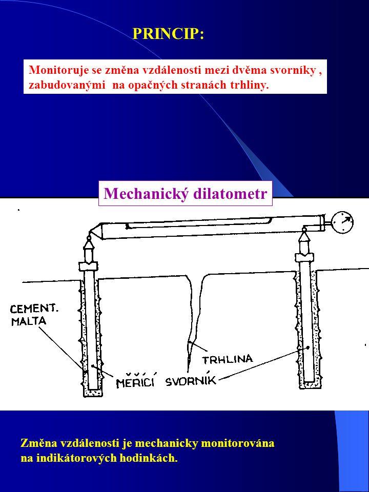 PRINCIP: Monitoruje se změna vzdálenosti mezi dvěma svorníky, zabudovanými na opačných stranách trhliny. Mechanický dilatometr Změna vzdálenosti je me