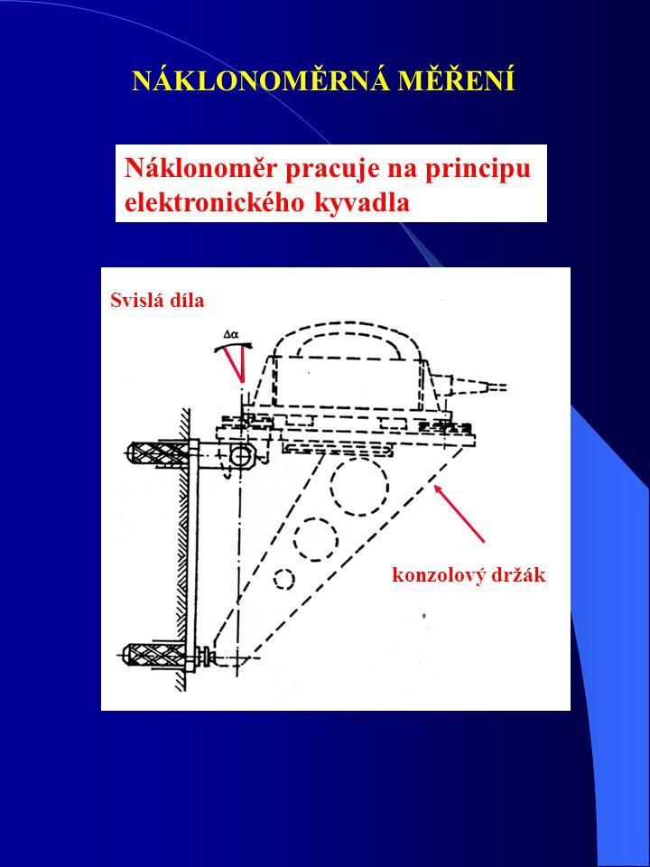 NÁKLONOMĚRNÁ MĚŘENÍ konzolový držák Náklonoměr pracuje na principu elektronického kyvadla Svislá díla