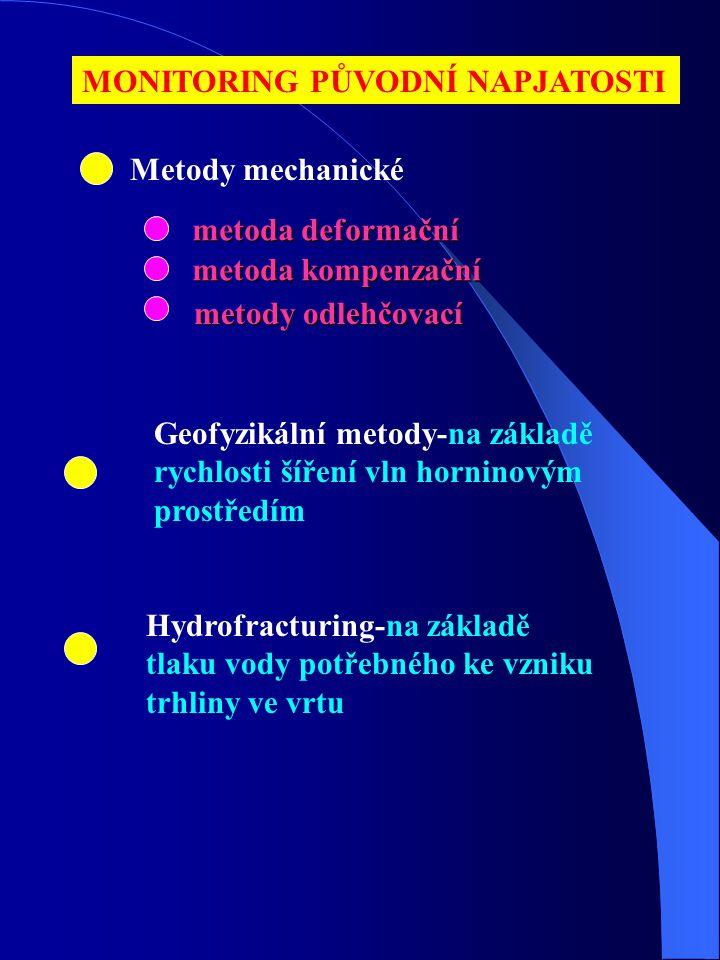 MONITORING PŮVODNÍ NAPJATOSTI Metody mechanické Geofyzikální metody-na základě rychlosti šíření vln horninovým prostředím Hydrofracturing-na základě t