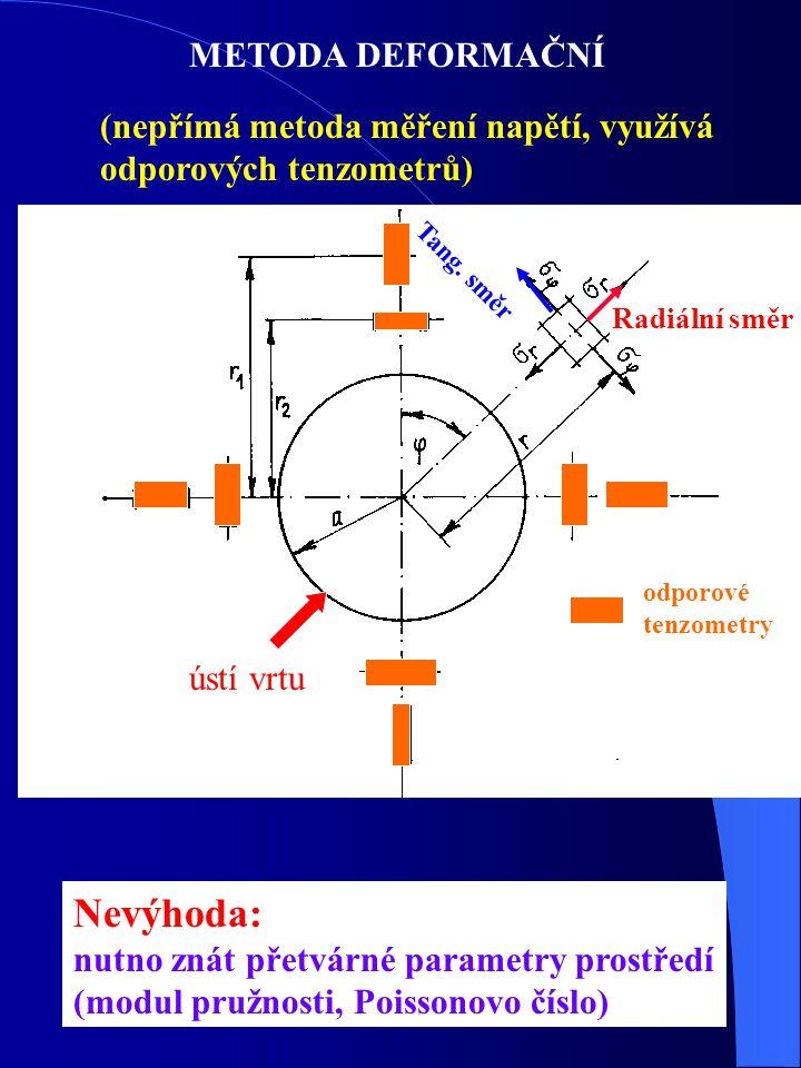METODA DEFORMAČNÍ ústí vrtu odporové tenzometry Tang. směr Radiální směr Nevýhoda: nutno znát přetvárné parametry prostředí (modul pružnosti, Poissono