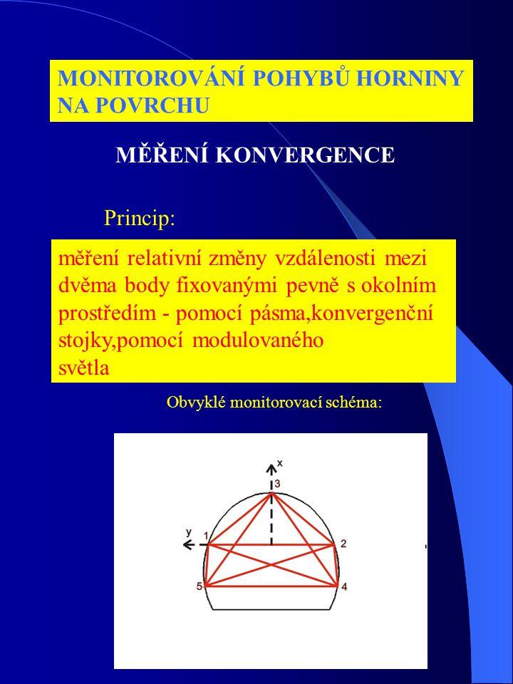 MONITOROVÁNÍ POHYBŮ HORNINY NA POVRCHU MĚŘENÍ KONVERGENCE Princip: měření relativní změny vzdálenosti mezi dvěma body fixovanými pevně s okolním prost