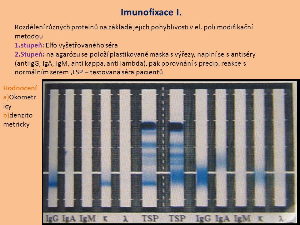 Imunofixace I. Rozdělení různých proteinů na základě jejich pohyblivosti v el. poli modifikační metodou 1.stupeň: Elfo vyšetřovaného séra 2.Stupeň: na