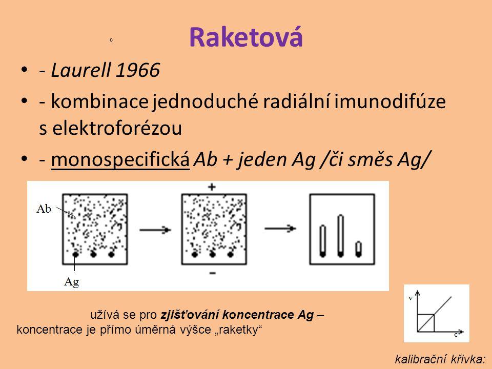 """Raketová - Laurell 1966 - kombinace jednoduché radiální imunodifúze s elektroforézou - monospecifická Ab + jeden Ag /či směs Ag/ cc užívá se pro zjišťování koncentrace Ag – koncentrace je přímo úměrná výšce """"raketky kalibrační křivka:"""