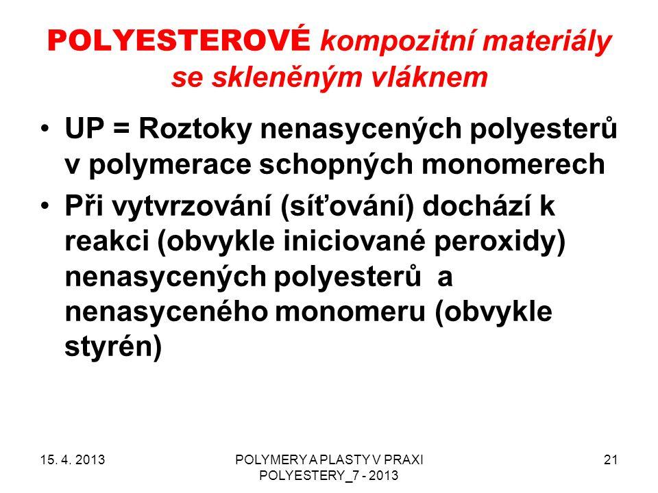 POLYESTEROVÉ kompozitní materiály se skleněným vláknem 15. 4. 2013POLYMERY A PLASTY V PRAXI POLYESTERY_7 - 2013 21 UP = Roztoky nenasycených polyester