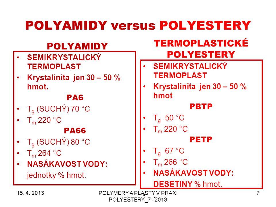 15. 4. 2013POLYMERY A PLASTY V PRAXI POLYESTERY_7 - 2013 28
