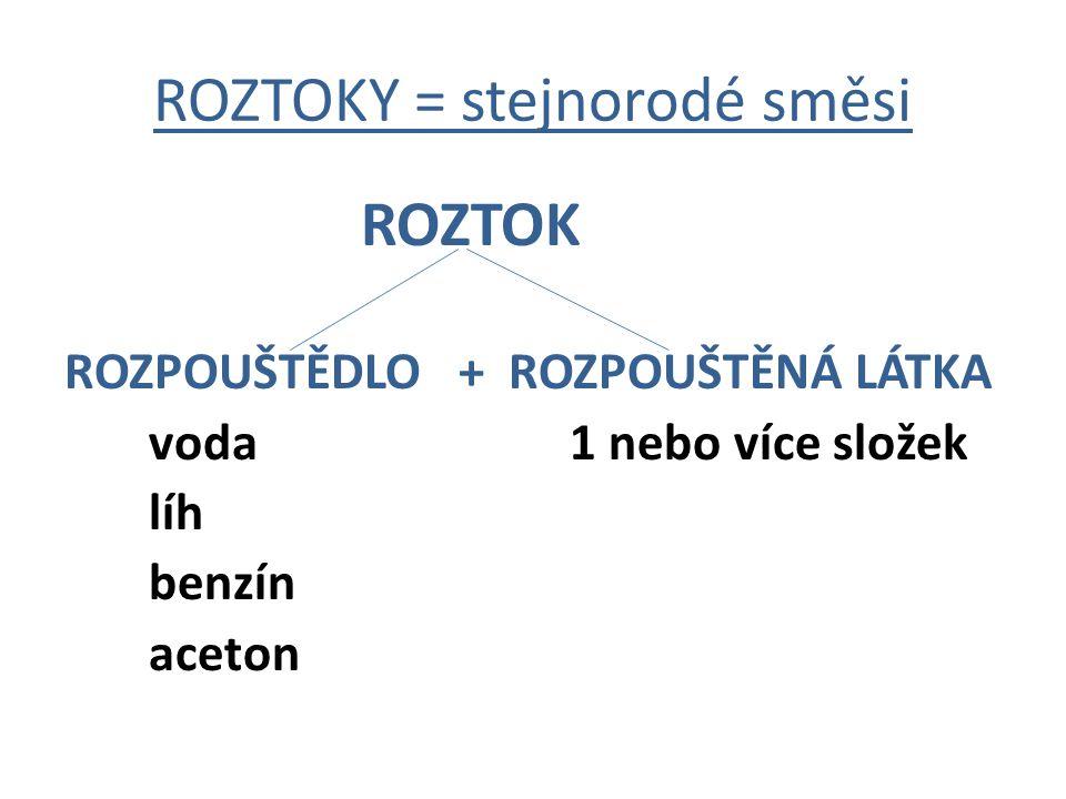 ROZTOKY = stejnorodé směsi ROZTOK ROZPOUŠTĚDLO + ROZPOUŠTĚNÁ LÁTKA voda 1 nebo více složek líh benzín aceton