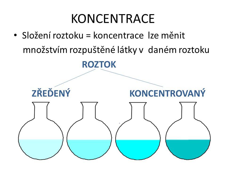 KONCENTRACE Složení roztoku = koncentrace lze měnit množstvím rozpuštěné látky v daném roztoku ROZTOK ZŘEĎENÝ KONCENTROVANÝ