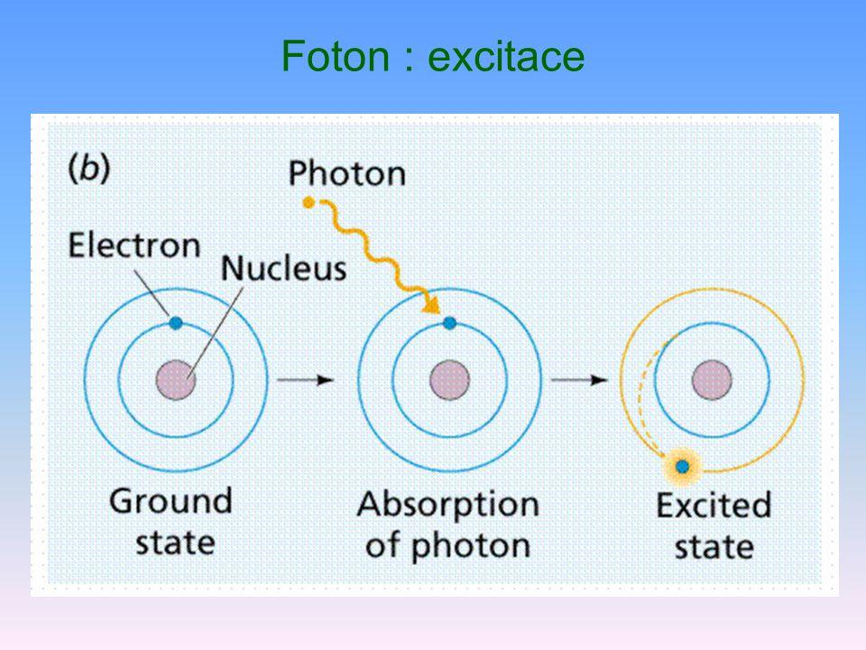 Absorpční spektrum chlorofylu a Převzato z: http://www.mhhe.com/biosci/pae/botany/vrl/images1.htm (20.6. 2004)