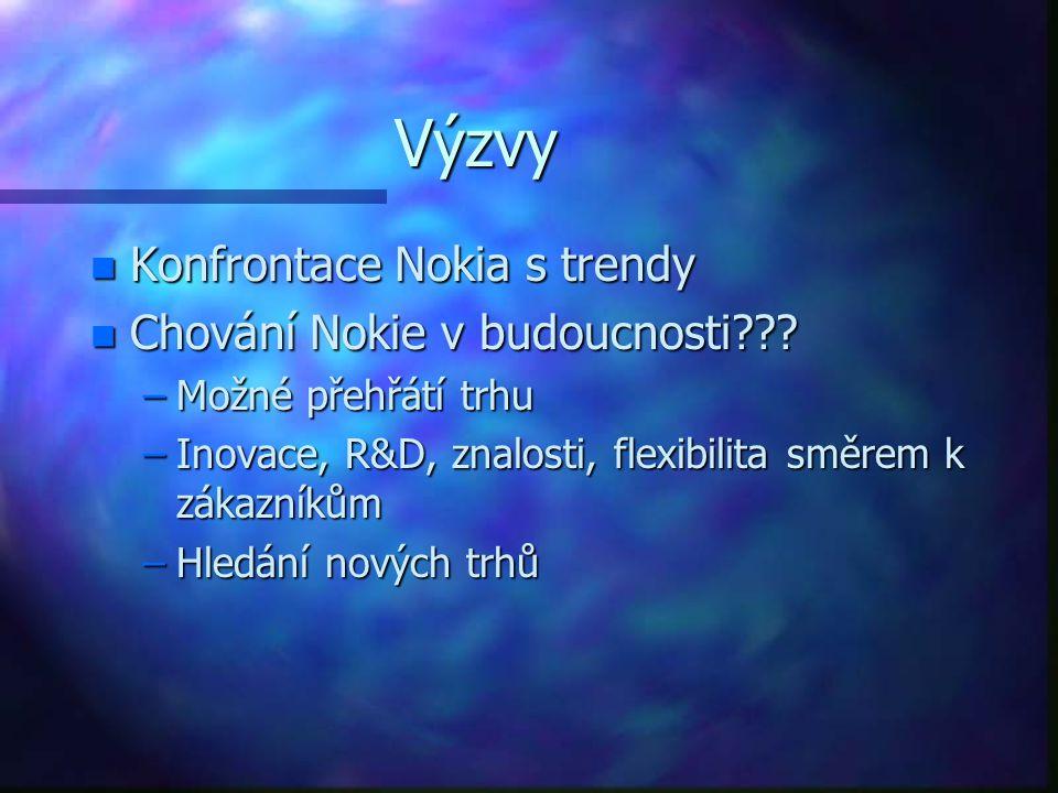 Výzvy n Konfrontace Nokia s trendy n Chování Nokie v budoucnosti??? –Možné přehřátí trhu –Inovace, R&D, znalosti, flexibilita směrem k zákazníkům –Hle