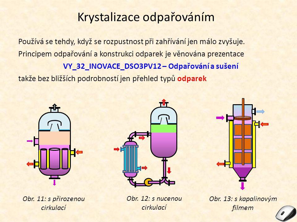 Krystalizace odpařováním Používá se tehdy, když se rozpustnost při zahřívání jen málo zvyšuje. Principem odpařování a konstrukci odparek je věnována p