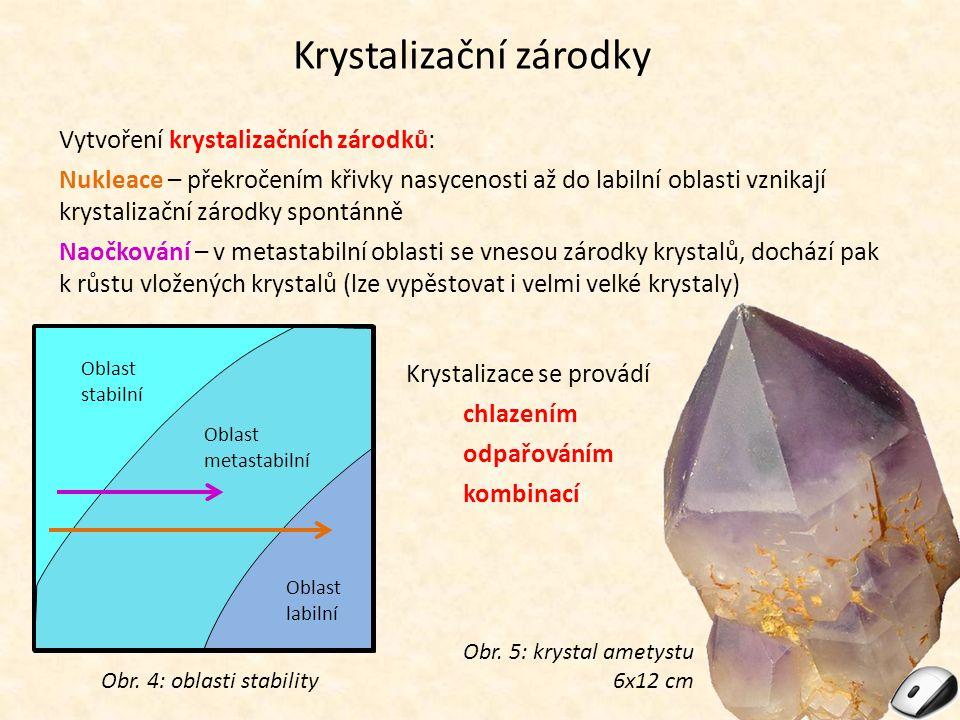 Krystalizační zárodky Vytvoření krystalizačních zárodků: Nukleace – překročením křivky nasycenosti až do labilní oblasti vznikají krystalizační zárodk