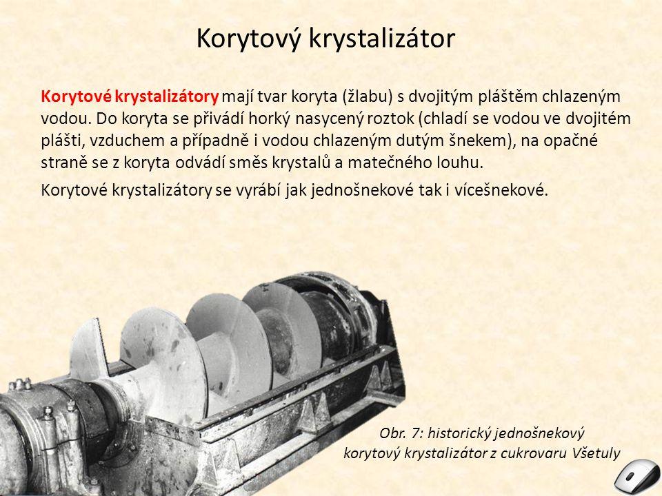 Korytový krystalizátor Korytové krystalizátory mají tvar koryta (žlabu) s dvojitým pláštěm chlazeným vodou. Do koryta se přivádí horký nasycený roztok