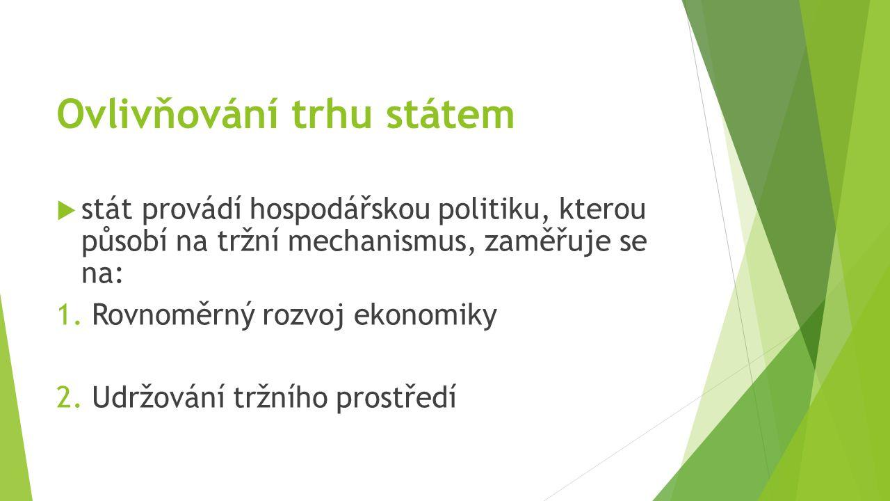 Ovlivňování trhu státem  stát provádí hospodářskou politiku, kterou působí na tržní mechanismus, zaměřuje se na: 1.