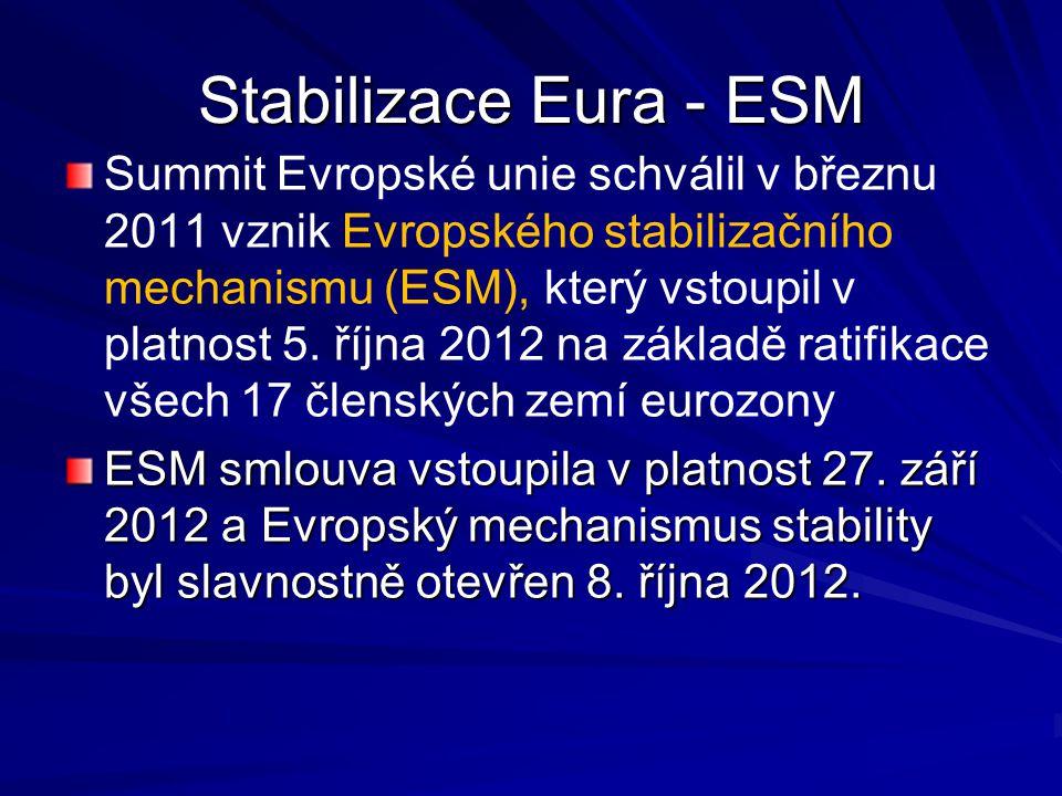 Stabilizace Eura - ESM Summit Evropské unie schválil v březnu 2011 vznik Evropského stabilizačního mechanismu (ESM), který vstoupil v platnost 5.