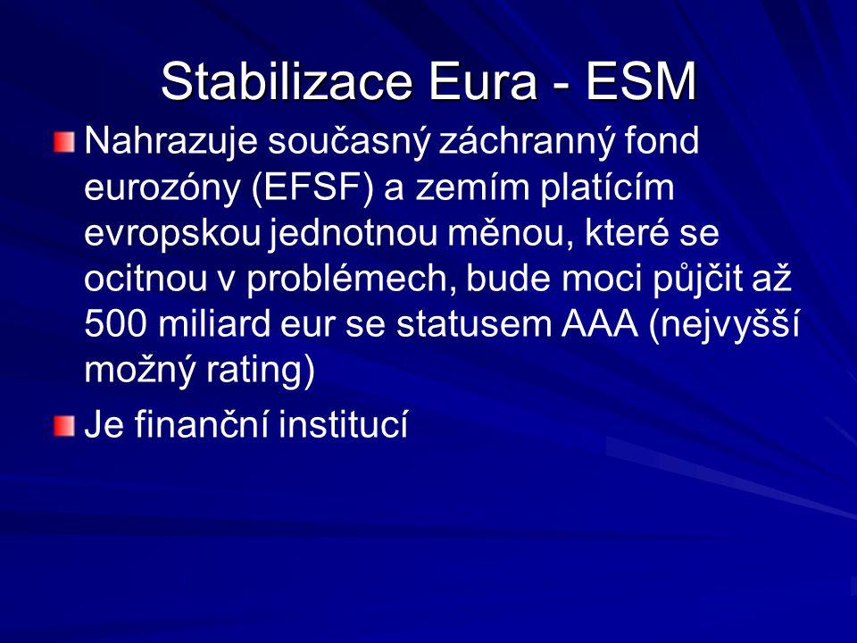 Stabilizace Eura - ESM Nahrazuje současný záchranný fond eurozóny (EFSF) a zemím platícím evropskou jednotnou měnou, které se ocitnou v problémech, bude moci půjčit až 500 miliard eur se statusem AAA (nejvyšší možný rating) Je finanční institucí