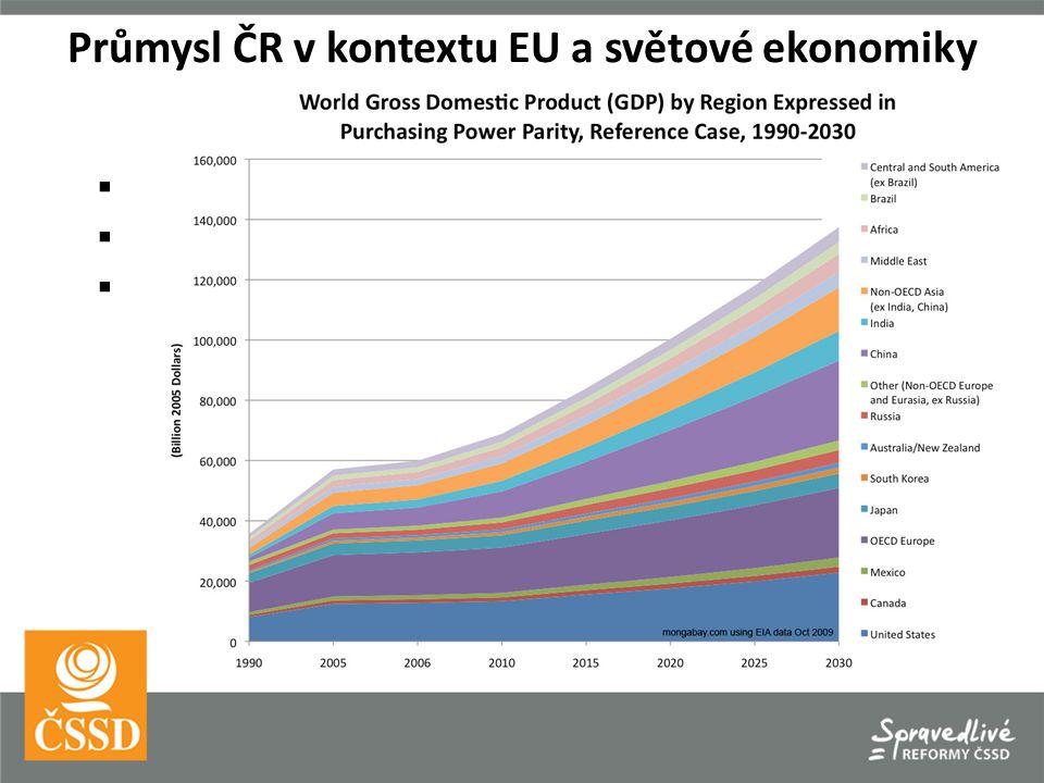  Text Průmysl ČR v kontextu EU a světové ekonomiky