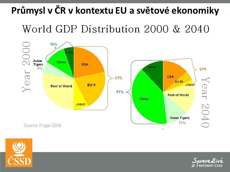  Text Průmysl v ČR v kontextu EU a světové ekonomiky