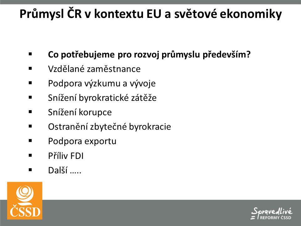  Text ČR v kontextu EU a světové ekonomiky Key location drivers