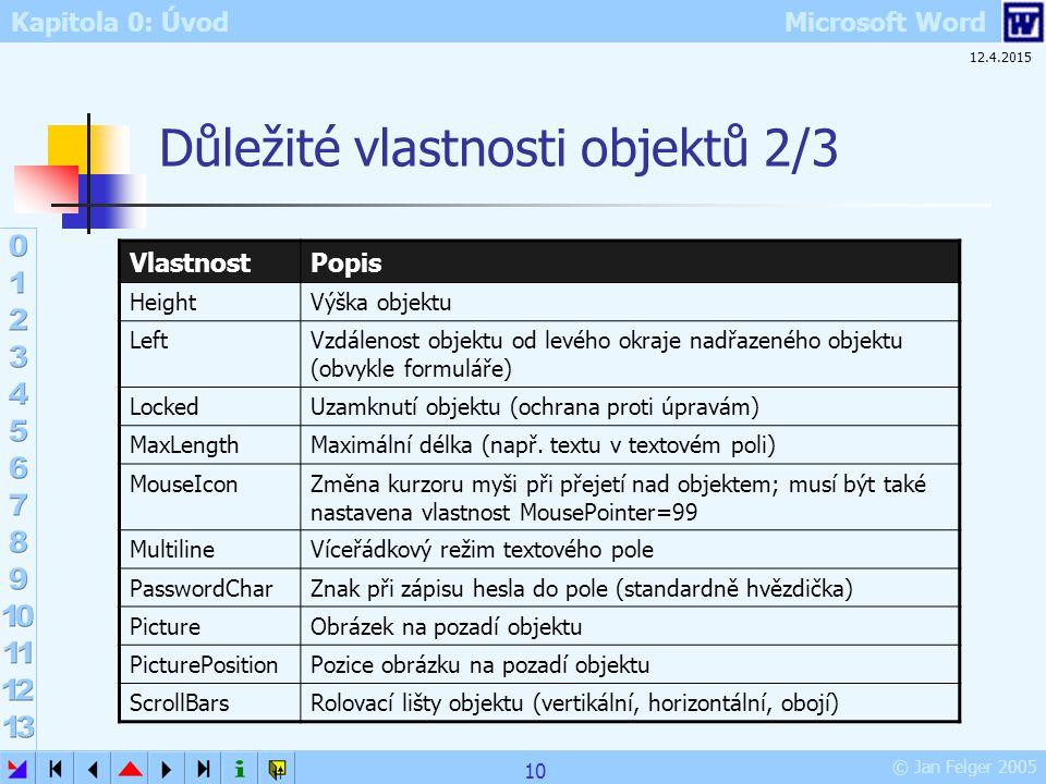 Kapitola 0: Úvod Microsoft Word © Jan Felger 2005 12.4.2015 10 Důležité vlastnosti objektů 2/3 VlastnostPopis HeightVýška objektu LeftVzdálenost objek