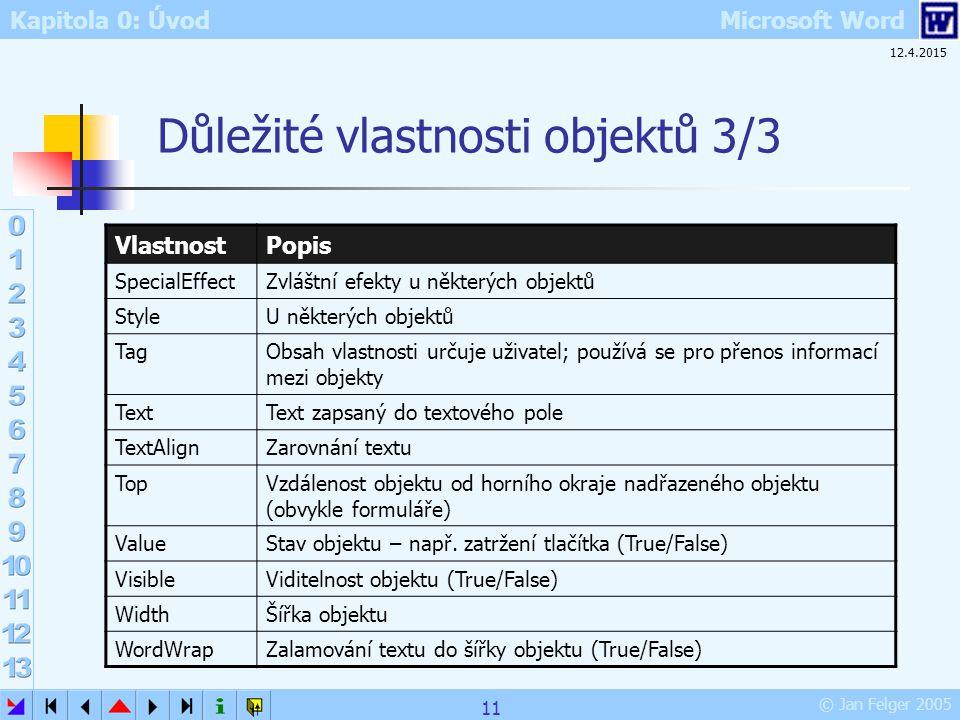 Kapitola 0: Úvod Microsoft Word © Jan Felger 2005 12.4.2015 11 Důležité vlastnosti objektů 3/3 VlastnostPopis SpecialEffectZvláštní efekty u některých