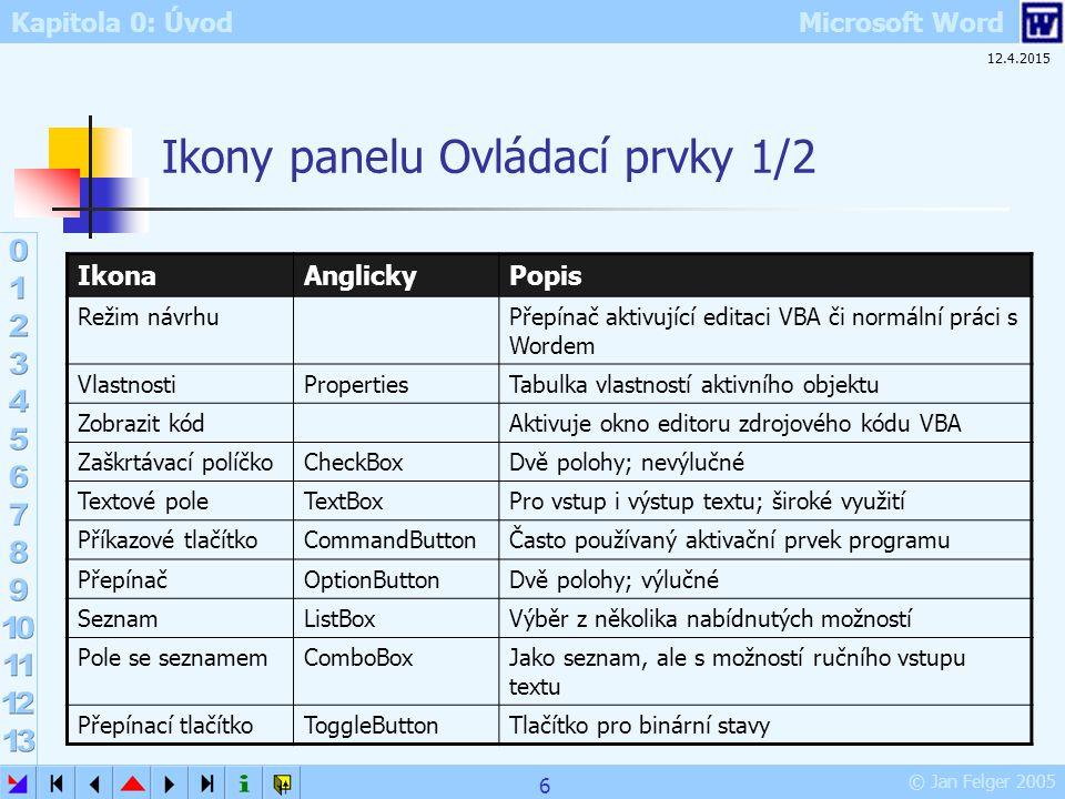 Kapitola 0: Úvod Microsoft Word © Jan Felger 2005 12.4.2015 6 Ikony panelu Ovládací prvky 1/2 IkonaAnglickyPopis Režim návrhuPřepínač aktivující edita
