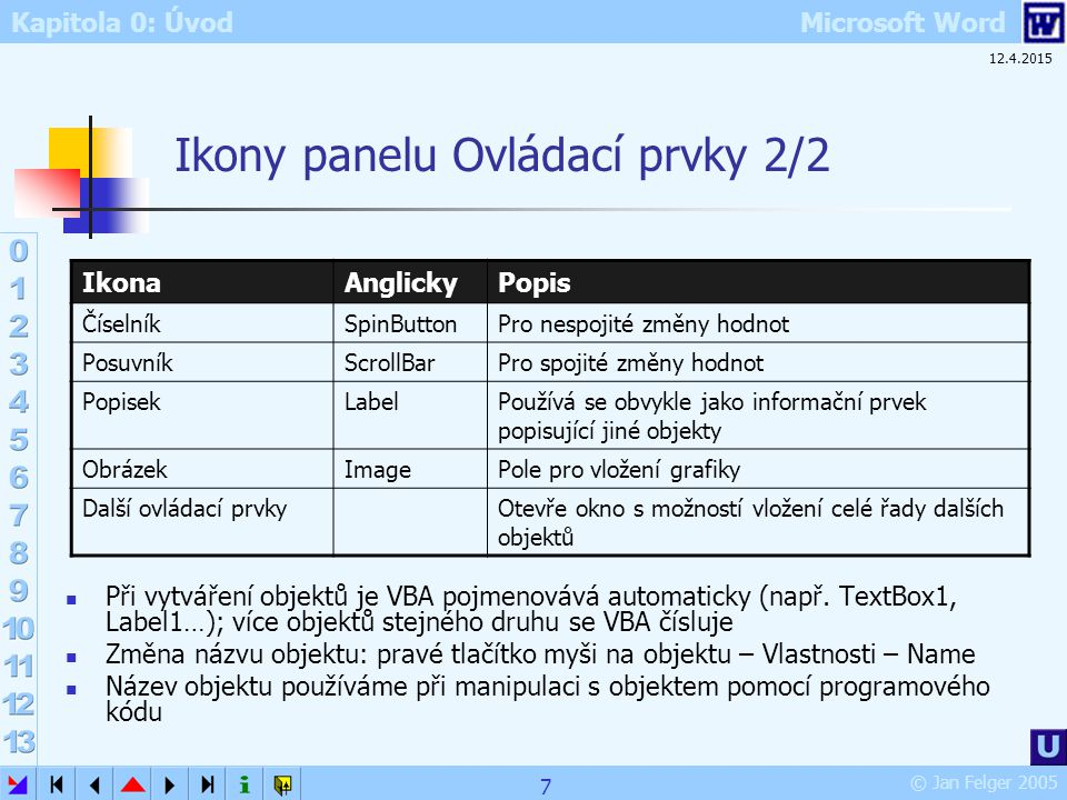 Kapitola 0: Úvod Microsoft Word © Jan Felger 2005 12.4.2015 8 Vlastnosti objektů pravé tlačítko myši na objektu – Vlastnosti každý objekt disponuje jinou množinou vlastností množina vlastností se liší v závislosti na umístění objektu (jiná bude v textu, jiná na formuláři) některé vlastnosti standardního VB nejsou k dispozici, některé se chovají mírně odlišně V kódu jsou objekty od vlastností a metod odděleny tečkou, např.: CommandButton1.BackColor Vlastnostem se přiřazují hodnoty: přímo při vytváření objektu pomocí okna Properties (počáteční hodnoty objektů) nebo můžeme hodnoty vlastností objektů měnit za chodu programu pomocí kódu, např.: TextBox1.MultiLine = True CommandButton1.Width = 200